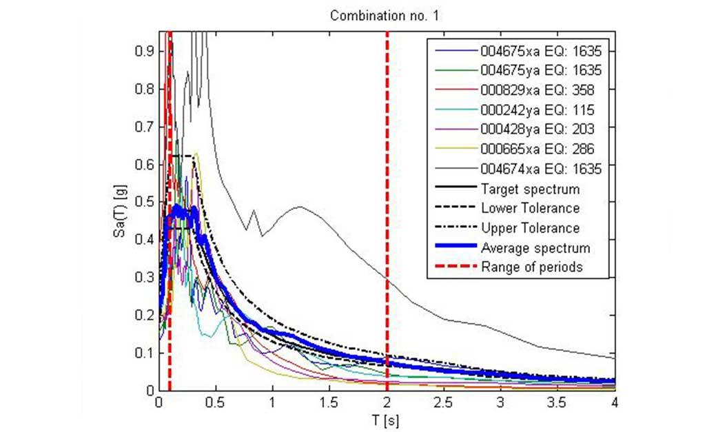 1-Rsl-accelerogrammi-selezionati-per-l'analisi